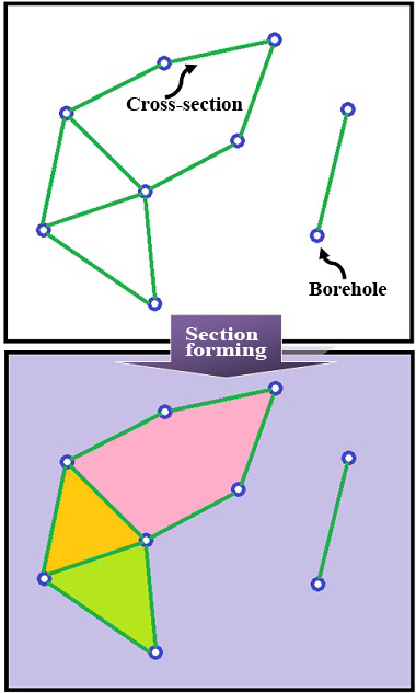 Formation of segments for interpolation