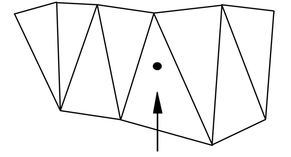 Determination of a triangle, where the point lies, by binary search